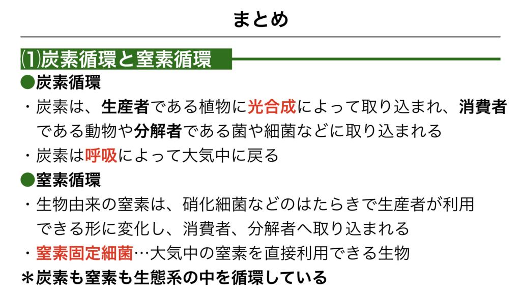 f:id:shimasensei:20180409214758j:plain