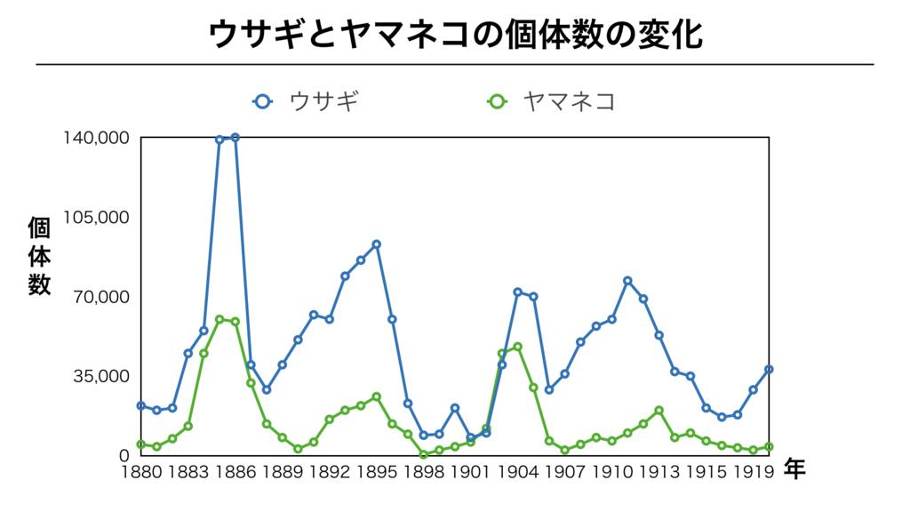 f:id:shimasensei:20180415050042j:plain