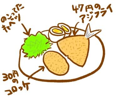 f:id:shimashimanegigi:20160713215716j:plain