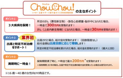 f:id:shimashimaumauma:20160911103805p:plain
