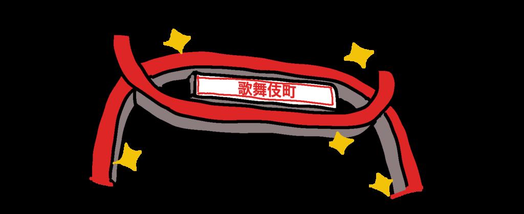 f:id:shimatsu2:20170509234840p:plain