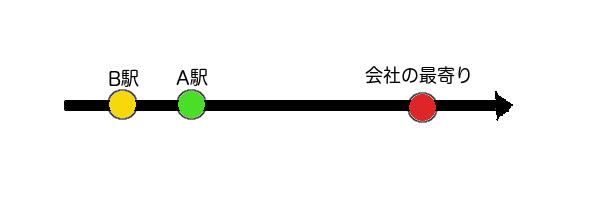 f:id:shimatsu2:20170723201932j:plain