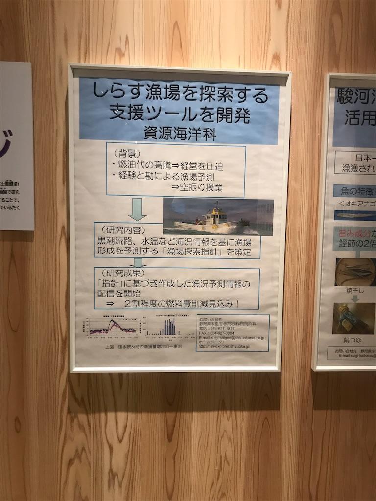 f:id:shimauma2692:20181115164513j:image