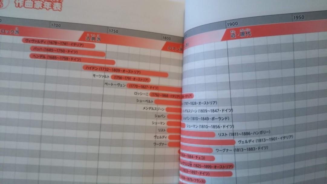 f:id:shimausj:20200121102140j:plain