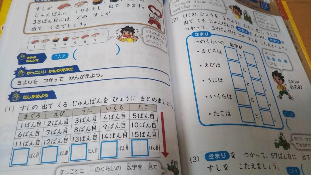 f:id:shimausj:20200205121240j:plain