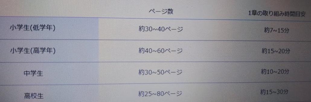 f:id:shimausj:20200412054909j:plain