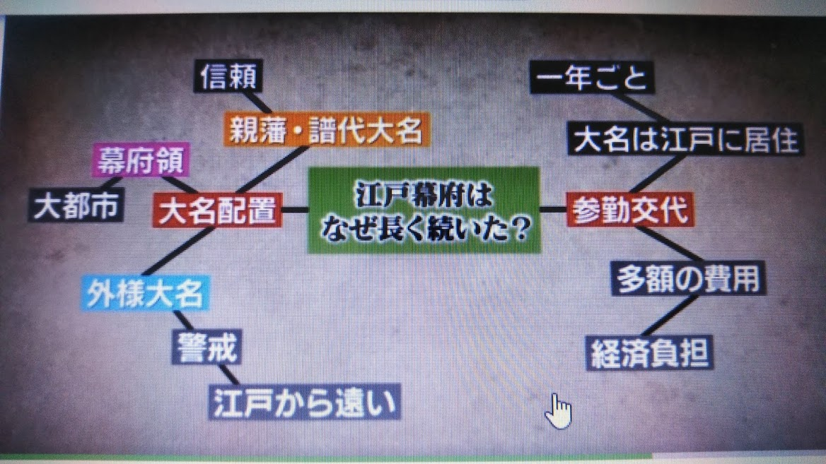 f:id:shimausj:20201210092014j:plain