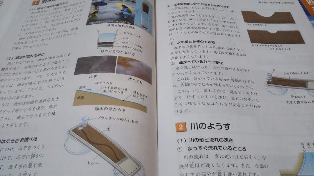 f:id:shimausj:20210209152956j:plain