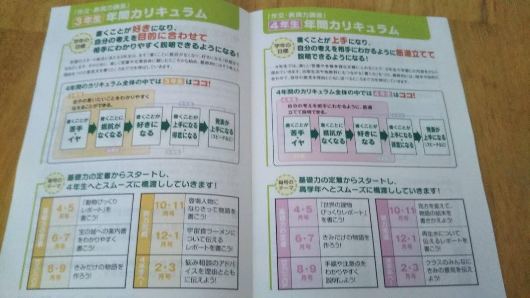 f:id:shimausj:20210410110637j:plain