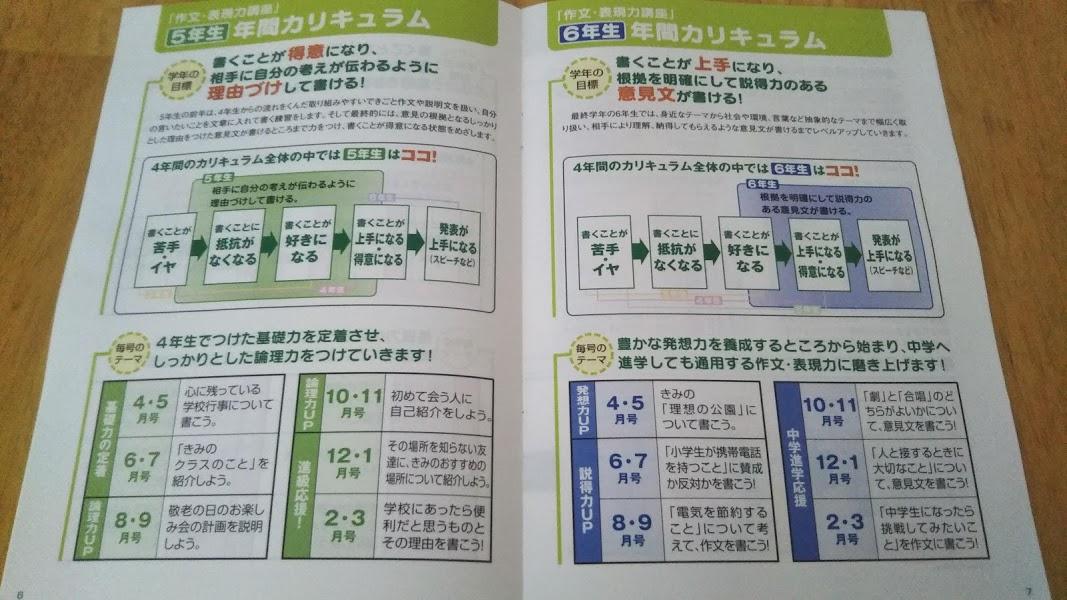 f:id:shimausj:20210410110728j:plain