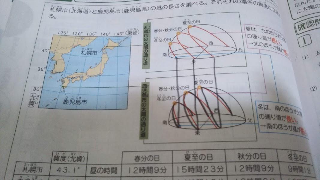 f:id:shimausj:20210420123844j:plain