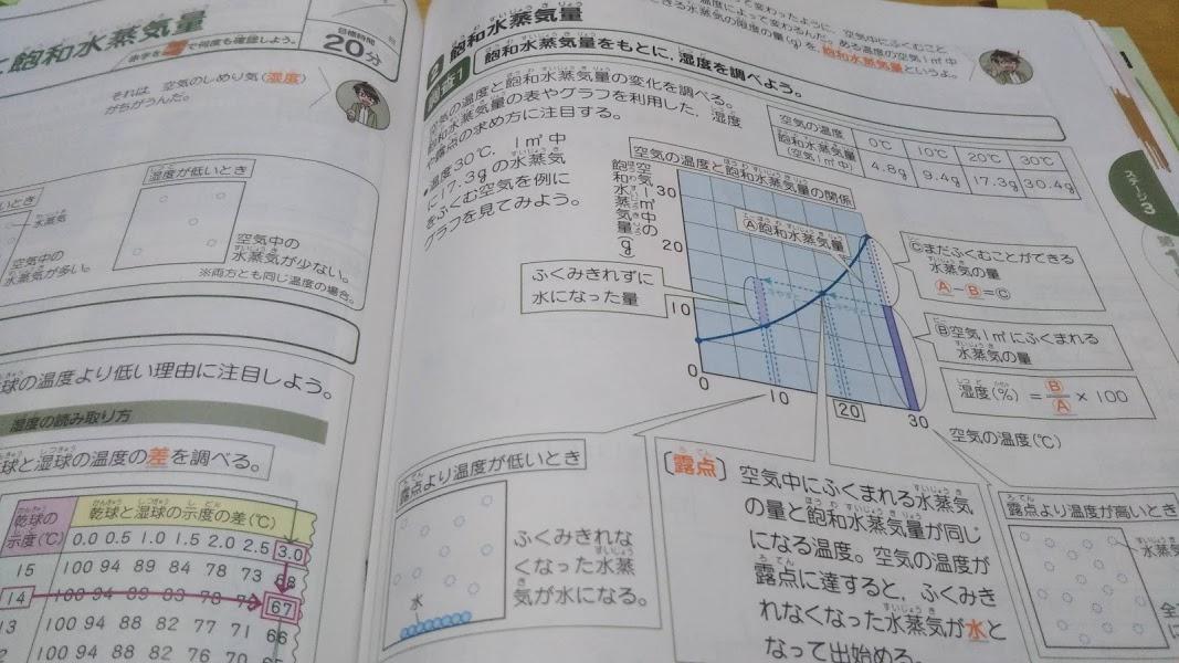 f:id:shimausj:20210528160309j:plain