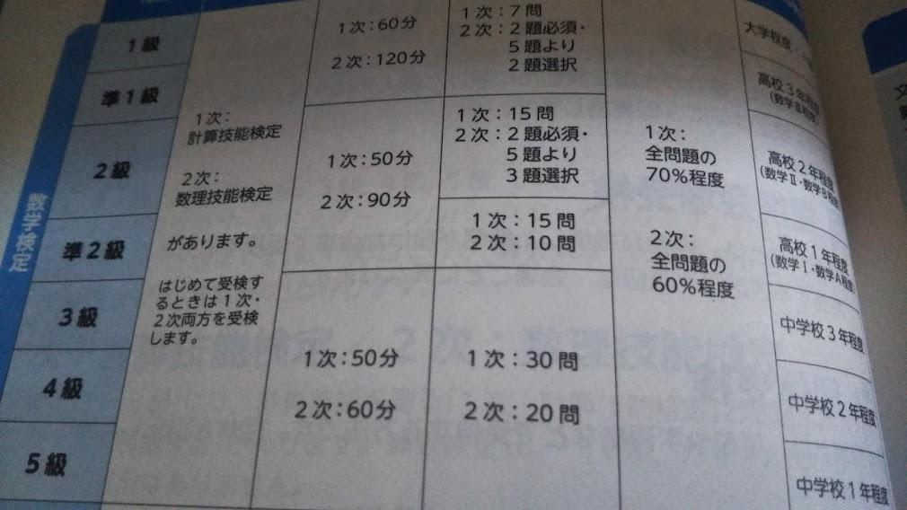 f:id:shimausj:20210729041345j:plain
