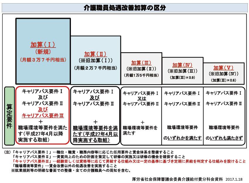 f:id:shimazo3:20190220225231p:plain