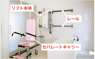 f:id:shimazo3:20190324003458p:plain