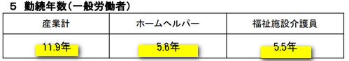 f:id:shimazo3:20190408073741p:plain