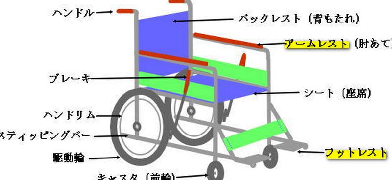 f:id:shimazo3:20190411034713p:plain