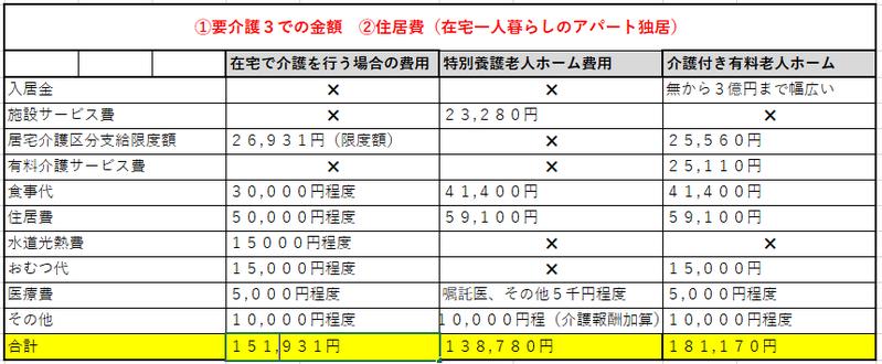 f:id:shimazo3:20190411124638p:plain