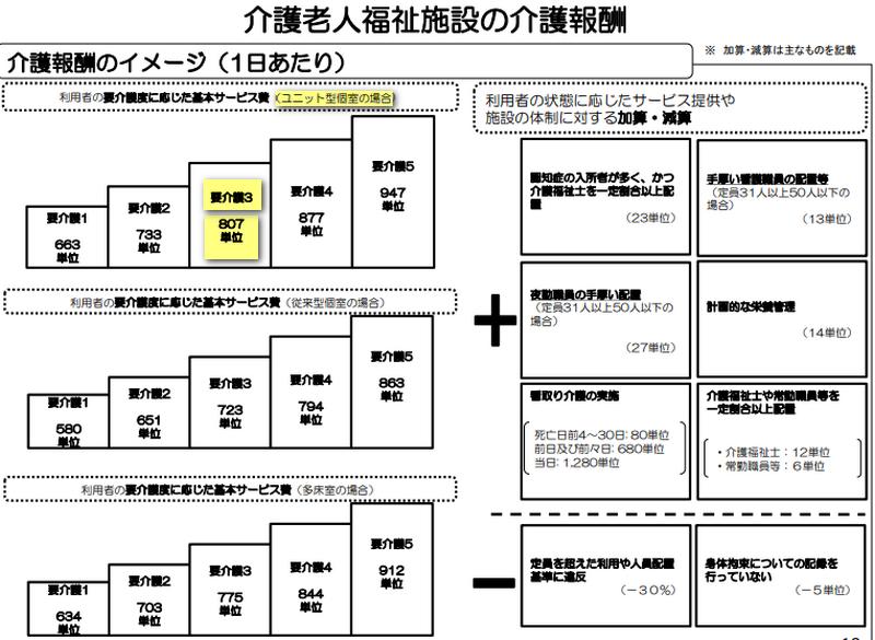 f:id:shimazo3:20190414164318p:plain