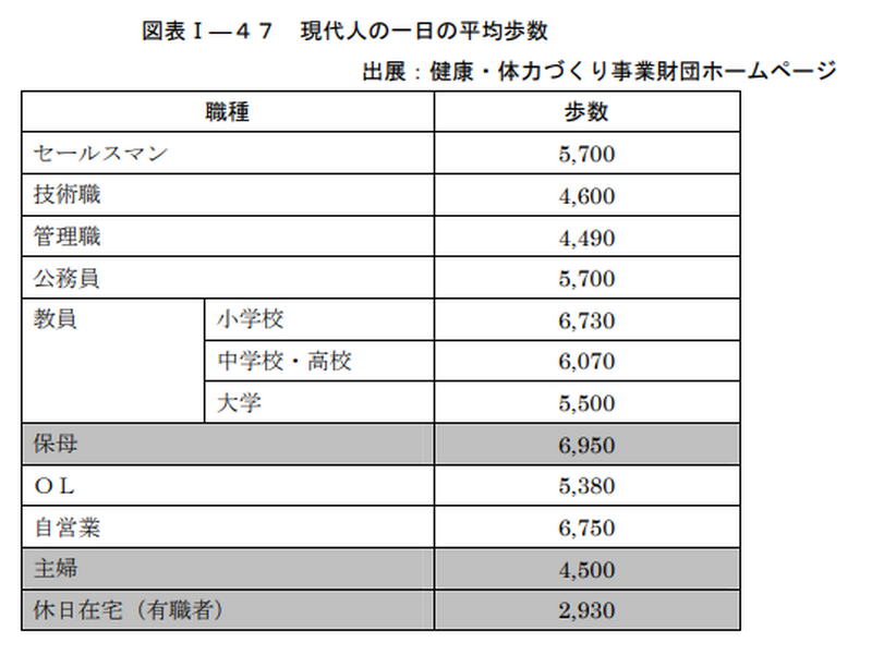 f:id:shimazo3:20190423173841p:plain