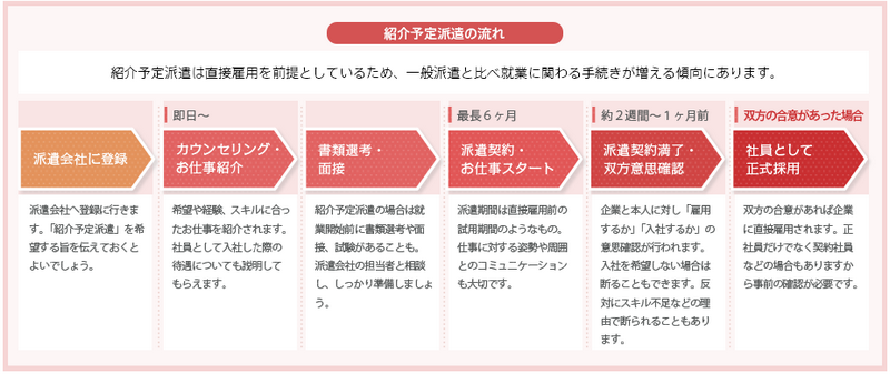 f:id:shimazo3:20190426175229p:plain