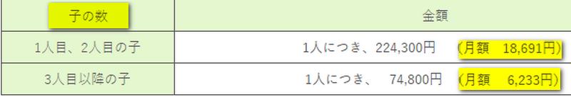 f:id:shimazo3:20190508192245p:plain