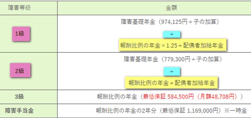 f:id:shimazo3:20190508221635p:plain