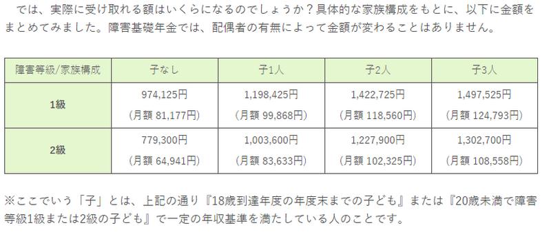 f:id:shimazo3:20190508222337p:plain