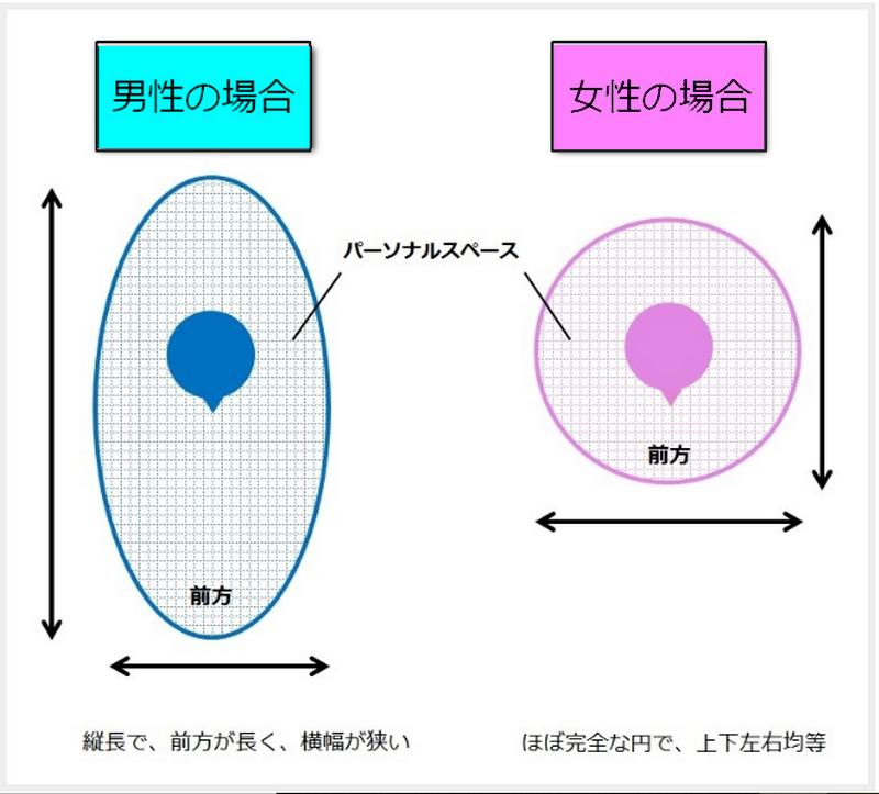 f:id:shimazo3:20190511060039p:plain