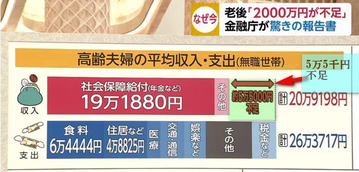 f:id:shimazo3:20190607093301p:plain