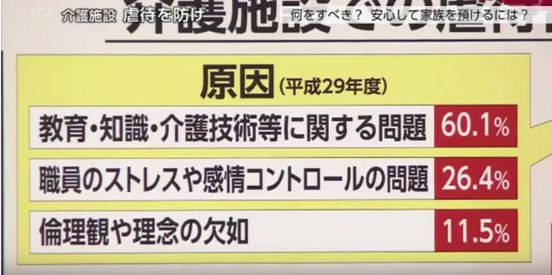 f:id:shimazo3:20190609225752p:plain