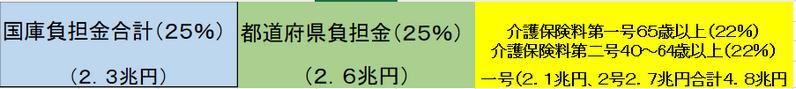 f:id:shimazo3:20190617043832p:plain