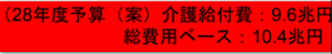 f:id:shimazo3:20190617044217p:plain