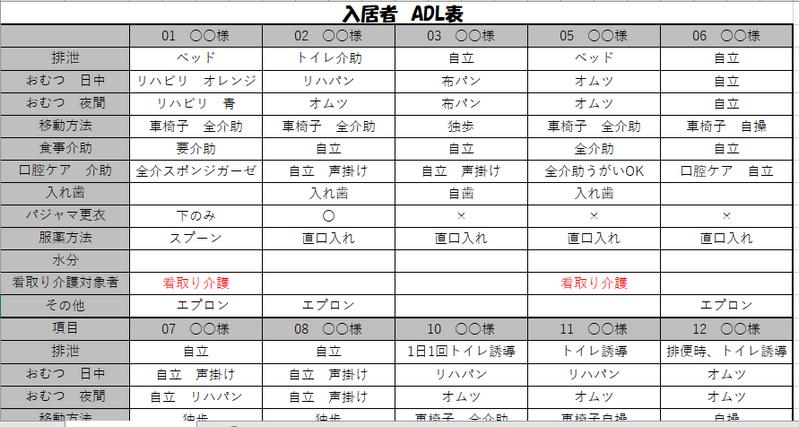 f:id:shimazo3:20190709144740p:plain