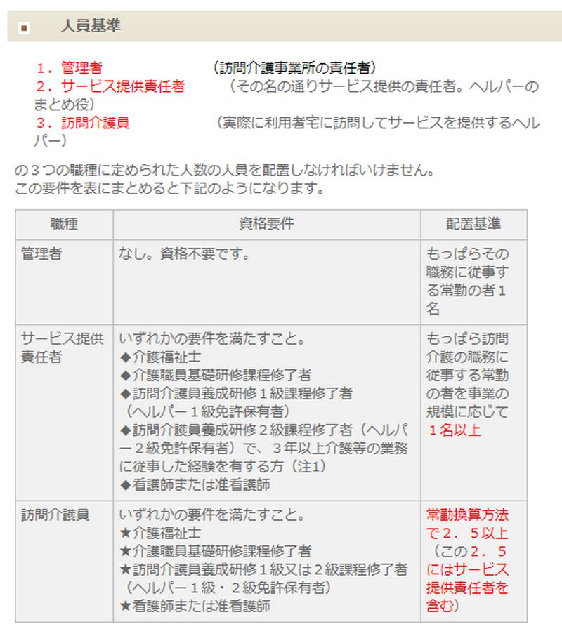 f:id:shimazo3:20190722175903p:plain