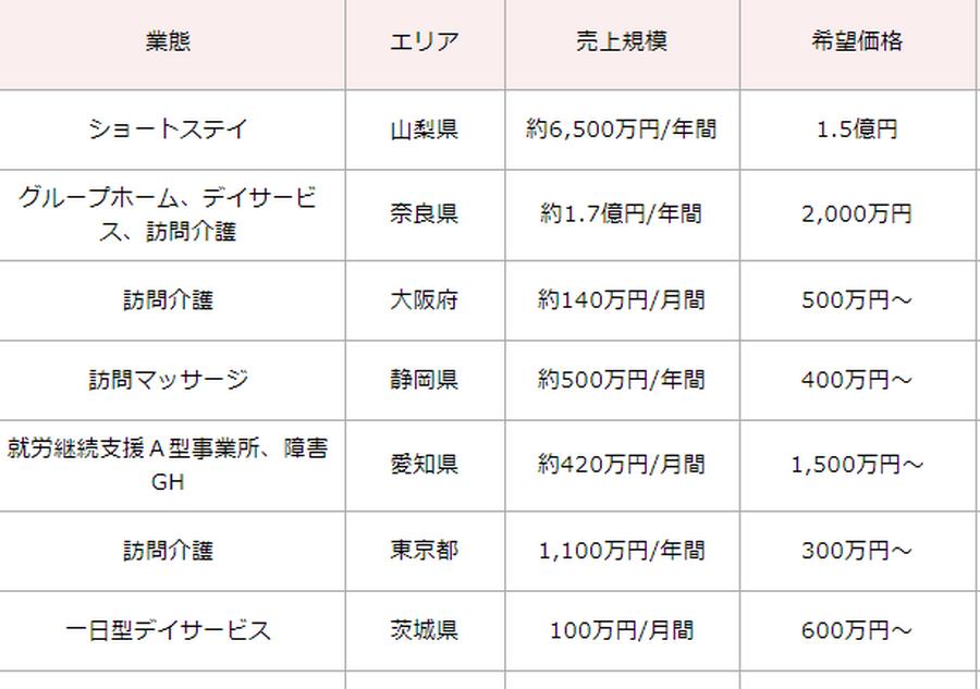 f:id:shimazo3:20190723071013p:plain