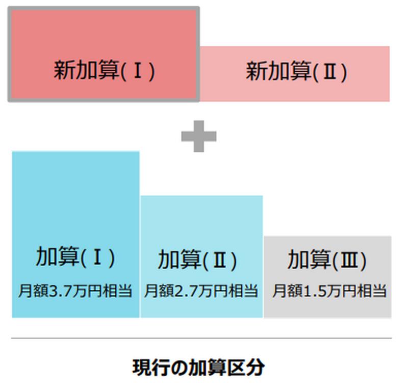 f:id:shimazo3:20190724073539p:plain