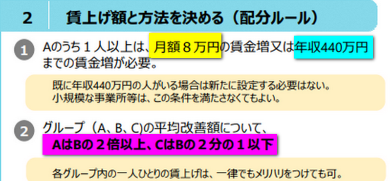 f:id:shimazo3:20190724090811p:plain