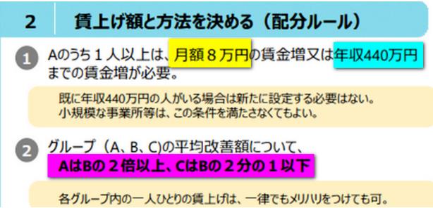 f:id:shimazo3:20190729223108p:plain