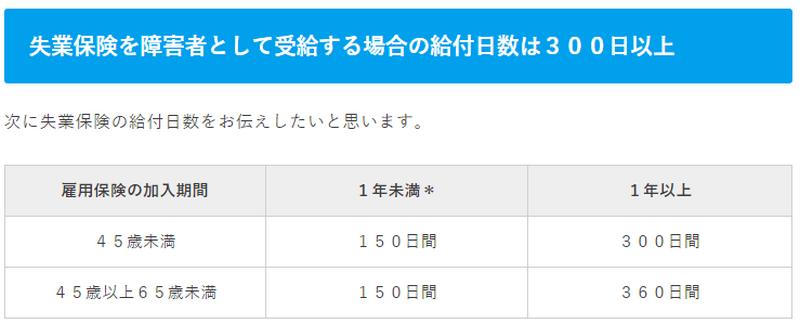 f:id:shimazo3:20190802234953p:plain