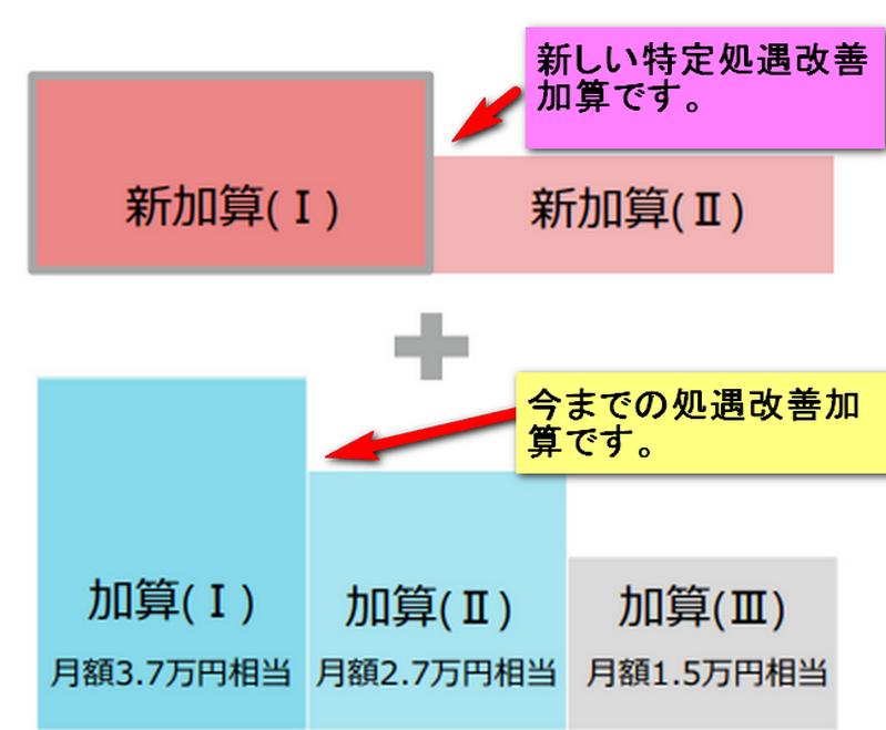 f:id:shimazo3:20190805192501p:plain