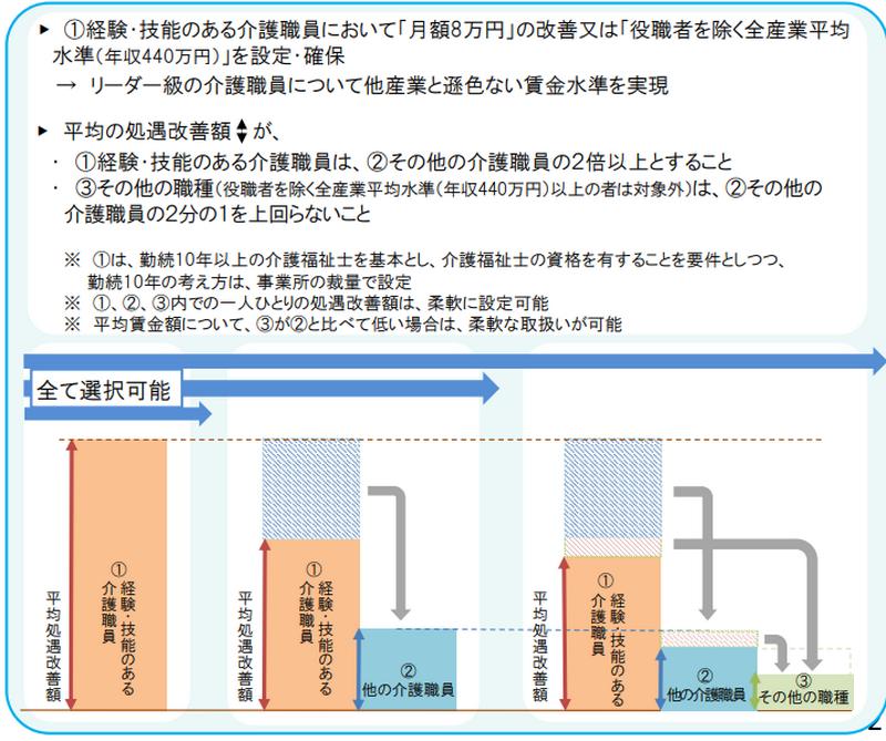 f:id:shimazo3:20190805200009p:plain