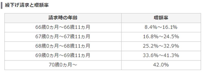 f:id:shimazo3:20200119110506p:plain