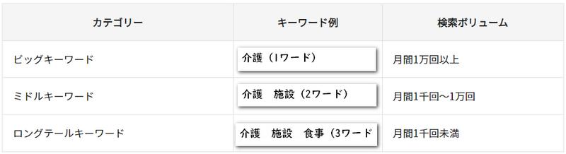 f:id:shimazo3:20200220024714p:plain
