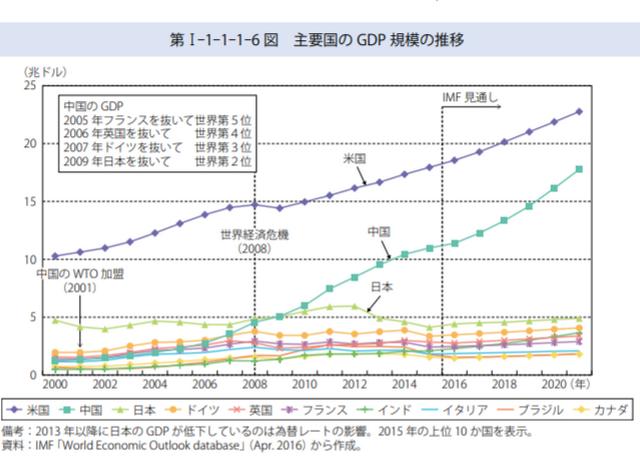 f:id:shimazo3:20200520180217p:plain