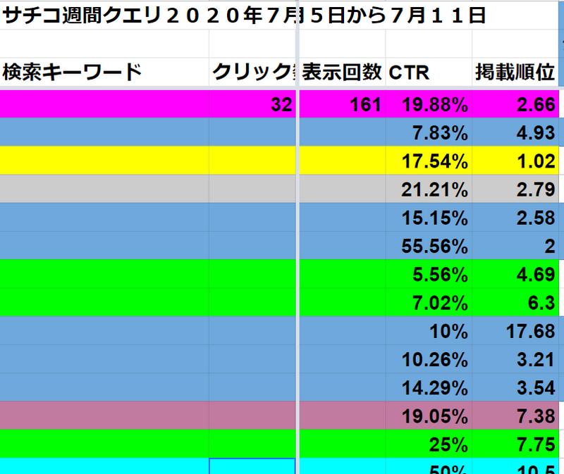 f:id:shimazo3:20200716142141p:plain