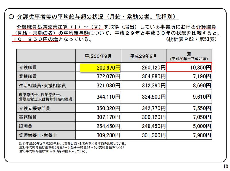 f:id:shimazo3:20201208043232p:plain