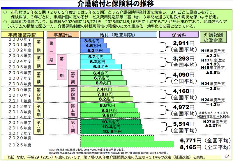 f:id:shimazo3:20210320233902p:plain