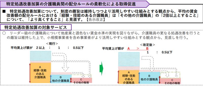 f:id:shimazo3:20210323163500p:plain