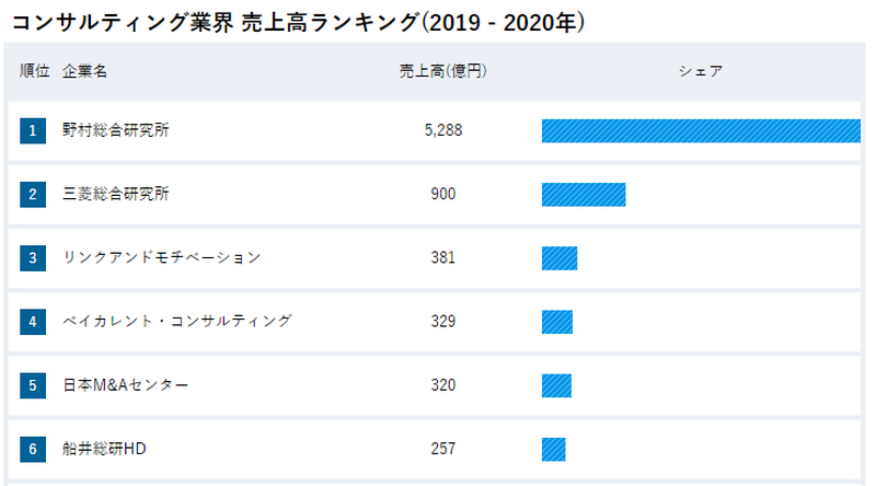 f:id:shimazo3:20210412163323p:plain